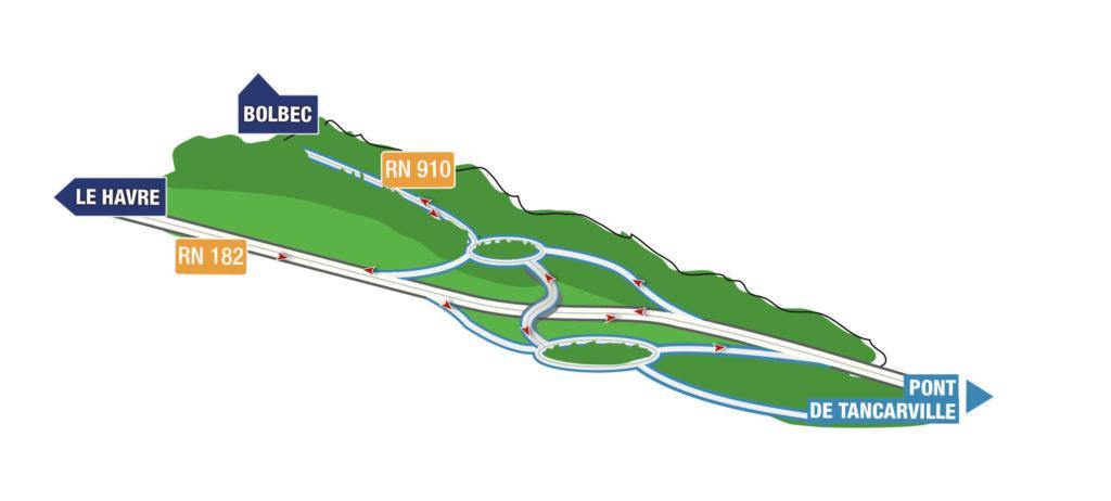Aménagement Des Accès Pont De Tancarville Acces Nord