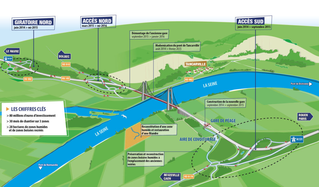 Aménagement Des Accès Pont De Tancarville Vue d'Ensemble