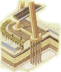 Fondations pylônes Ponts de Normandie